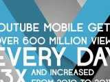YouTube Stats - Atlanta Promotional Video Production by DCD - Complete Marketing Solutions