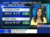 Modest gains for Wall Street- NASDAQ, Dow Jones up