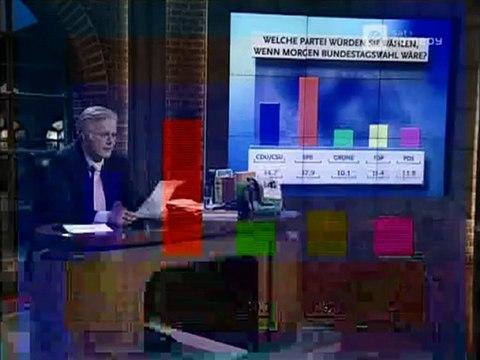 Die Harald Schmidt Show vom 21.08.2002