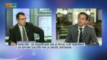 17/12 BFM : Intégrale Placements - Philippe Mimran (La Française AM)