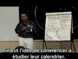 FIN DES TEMPS & CALENDRIER Maya 6-15 Contenu  détailllé (Ian Xel Lungold 3)