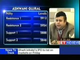 Buy Federal Bank, Adani Ent, Torrent Power : Ashwani Gujral