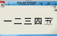calligraphie chinoise #1 - chiffre_1-5