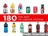 Are Coca-Cola's Obesity Ads A Step in the Right Direction?