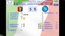 """HIGHLIGHTS GENOA vs NAPOLI  5 - 5   (XII GIORNATA """"SERIE @ 360°"""") + COMMENTO"""