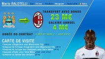 Officiel : Balotelli quitte Manchester City et signe à l'AC Milan !