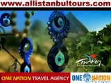 Cappadocia Travel Guide, Hot Air Balloon Ride in Cappadocia