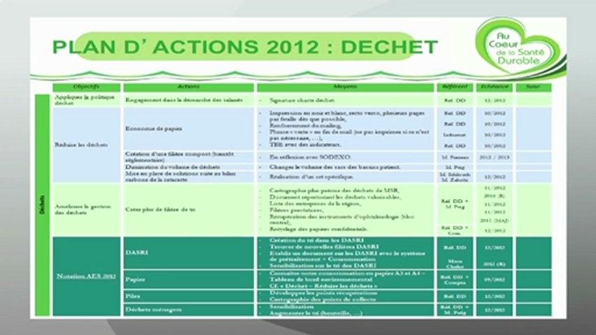 ATD -17-  21ème Session de Formation