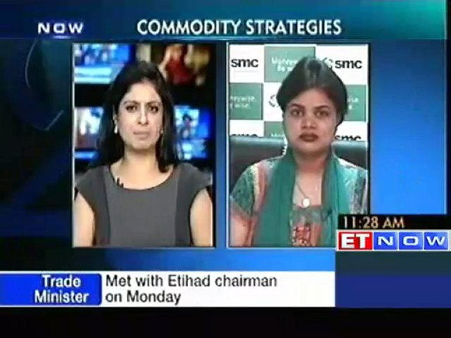 Commodity Trading Strategies by Experts