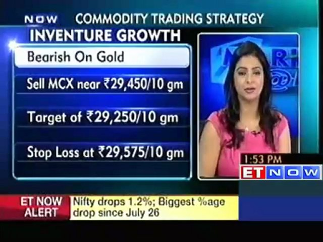 Tracking commodities : Top trading strategies by Experts