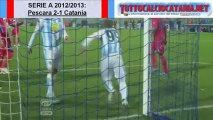 SERIE A 2012/2013: Mariano Andujar, le più belle parate (dopo 26 giornate)
