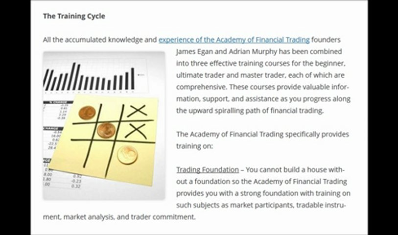 Academy of financial trading – Trading strategy