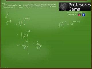 Potencias de exponente fraccionario negativo