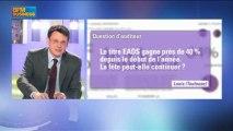 Les réponses de François Monnier aux auditeurs dans Intégrale Placements - 22 mars