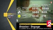 Zap' Sport : Cyclisme, bon élève anti-dopage
