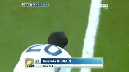 golazo de higuain - Vídeos de Goles del Real Madrid del Real Madrid