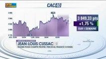 Le match des traders : Cussac VS Ceaux-Dutheil dans Intégrale Placements - 2 mai