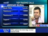 Stocks in Focus : Trading Ideas by Experts