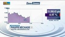 """Philippe Béchade: """"Attention aux accès de nervosité des marchés !"""" dans Intégrale Bourse - 29 mai"""