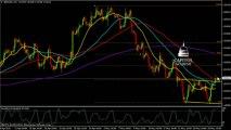 GBP/USD Technical Analysis 05-30-2013: Capitol Academy