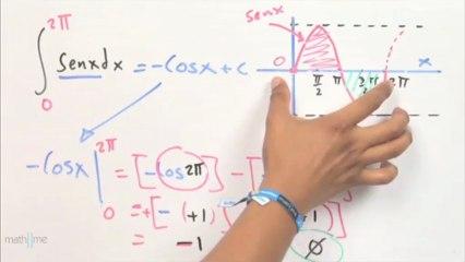 Áreas negativas (integral de una función)
