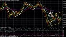 GBP/USD Technical Analysis 06-10-2013: Capitol Academy