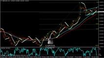 GBP/USD Technical Analysis 06-11-2013: Capitol Academy