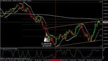 GBP/USD Technical Analysis 06-14-2013: Capitol Academy