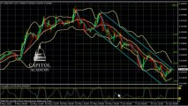 Analyse Technique FOREX USD/CHF du 14 juin