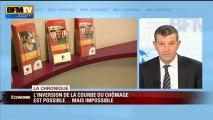Chronique éco de Nicolas Doze: l'inversion de la courbe du chômage est possible mais impossible - 27/06