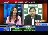 Markets look attractive at 5600 levels to investors : Religare Cap