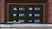 Le projet de loi sur le non-cumul des mandats adopté en première lecture