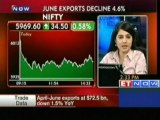 India's Exports Decline 4.6% YoY in June