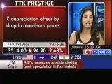 Expect Margins to Improve to 14.5% : TTK Prestige