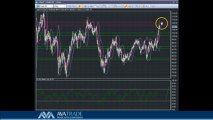Crude Oil Technical Analysis - July 17 ,2013