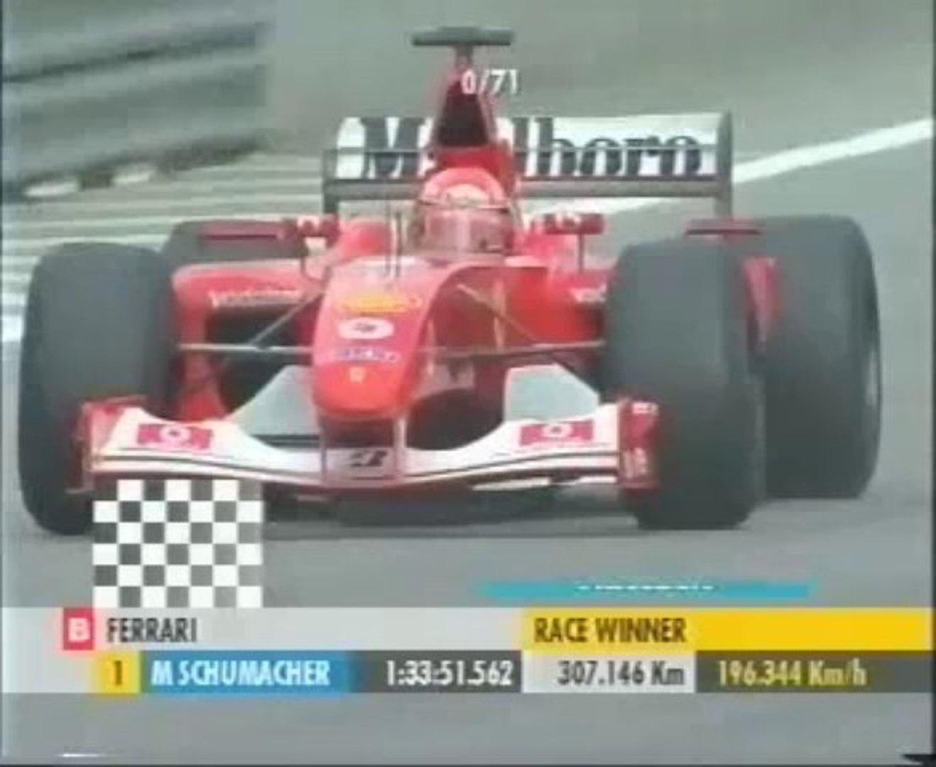 Formula1, Austria 2002- finish
