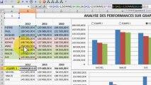 Excel: Graphiques Dynamiques et interactifs