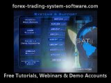 Forex Trendy-Free Forex Demo Account | Currency Trading Software System-The Best Forex Software