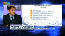 L'assurance-vie dans l'immobilier : Philippe Gourdelier, dans Intégrale Placements - 31 juillet
