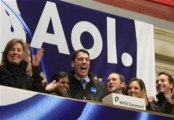 Earnings News: AOL Inc (AOL), Time Warner Inc (TWX), Zillow Inc (Z), Ralph Lauren Corp (RL)
