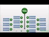 Power Lead System - Generate Free Leads Review | business to business lead generation
