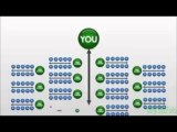 Power Lead System - Generate Free Leads Review | lead generation companies