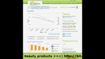 health and beauty products great Video To Checkout health and beauty products