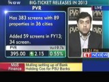 Planned capex for currenct fiscal at Rs 150-175 crore : PVR