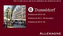 Top 10 des ville les plus agréable du monde en 2012