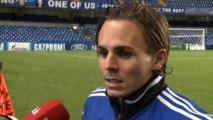 Basel schlägt Chelsea! Streller, Sommer und Voser im Interview