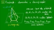 01 - Pirâmides - elementos e classificação - parte 1