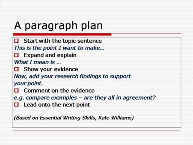 Academic Writing Solutions