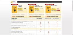 Norton Coupon Codes | Promo Codes For You | Antivirus