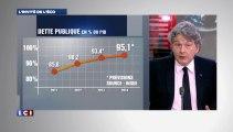 """Thierry Breton sur LCI : """"La dette est l'héritage des 600 milliards de dette qui ont été acumulés entre 2007 et 2012"""""""